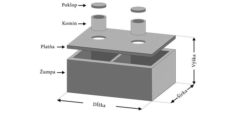 3D model dvoukomorové jímky
