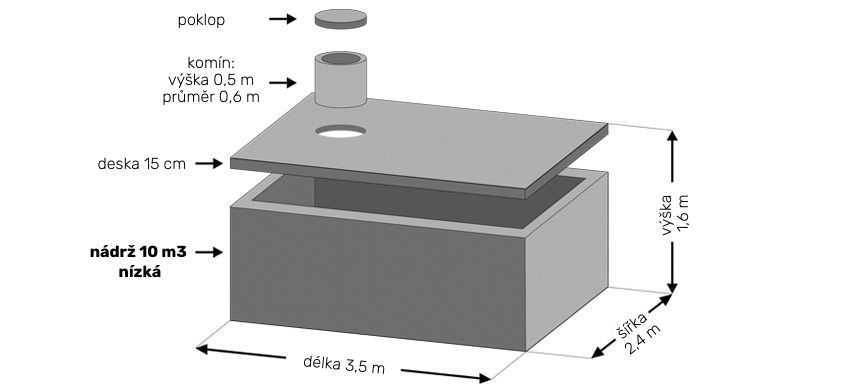 betonová nádrž 10m3 nízká
